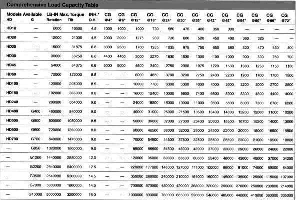 welding positioner specification sheet weld plus rh weldplus com