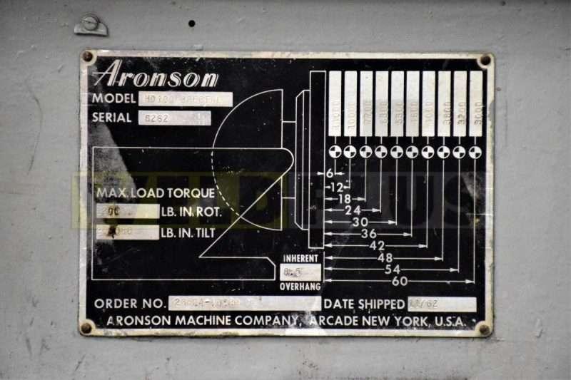 Koike Aronson HD-100 Positioner