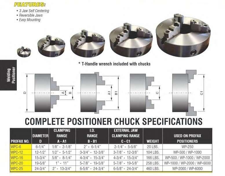 Profax 20″ Welding Positioner Chuck